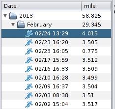 20130224_Running_YTD
